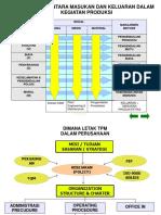 1. TPM-01 Pengantar Manajemen Perawatan