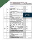4. Check List Surveior Manajemen Pmkp 2016 Ok