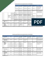 LAPORAN RUTIN BPR.pdf