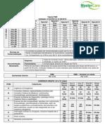 Tabela de Preço Santamalia - PME
