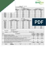 Tabela de Preço Sao Cristovao - PME