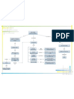 Mapa Conceptual Panduit 7