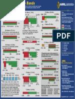 US Amateur Radio - Band Chart 8_5 X 11 Color.pdf