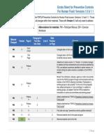 FSPCA Errata Sheet for Version 1.2 Participant