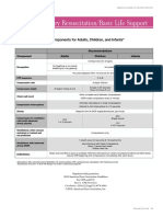 ORal Surgery ada cpr guidlines.pdf