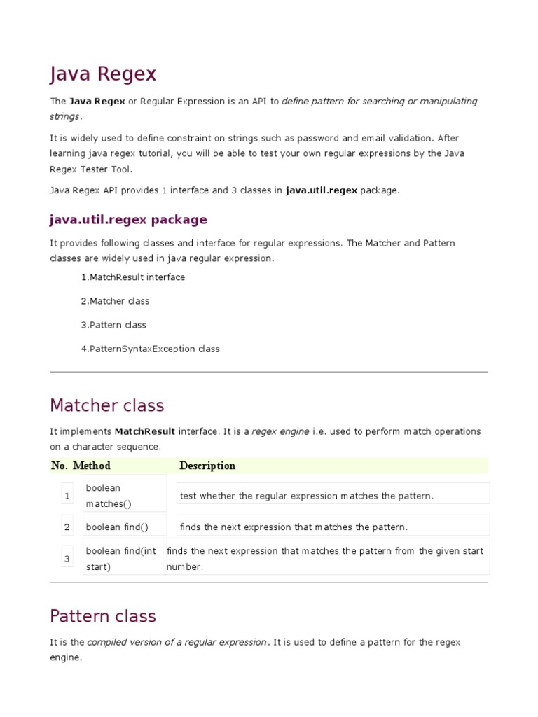 Java Regex   Regular Expression   Software Development