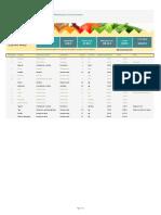 Planilha de Excel Para Lista de Compras