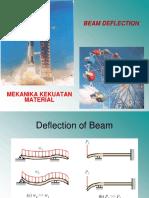 Beam Deflection