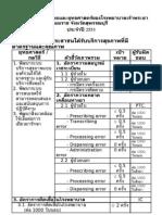 ยุทธศาสตร์ เป้าหมาย ตัวชี้วัด- 2553-เสร็จแล้ว