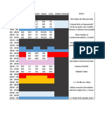 Cronogramas de Estudo