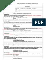 Check List Dokumen Kualifikasi Dan Pendi