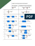 Reglas Para Reduccion de Diagramas de Bloques