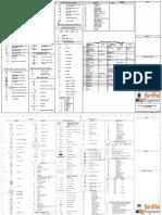 P&ID Symbols for Engineer
