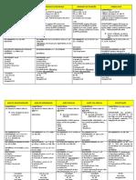 Tabela de Peças Direito Administrativo OAB.docx