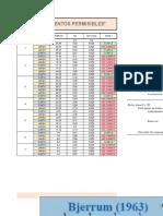 Asentamientos Permisibles(Correccion Tablas)