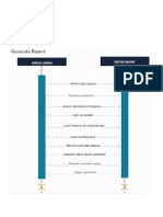 Pdf sequence diagram