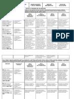 Rúbrica UDI 6- Matemáticas 1º Primaria