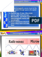 electromagnetic_waves.ppt