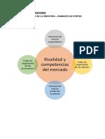Análisis Del Entorno - J&A SEGURIDAD S.A.C