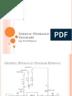 Enervac Hydraulic Diagrams