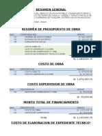 Resumen Presupuesto FONIE Tunquipa