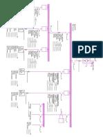 Clase acometidas y alimentadores Unifilar.pdf