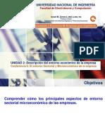 Lecture 6 - El Entorno Sectorial y Microeconómico de La Empresa