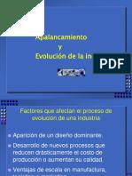 Evolucion de La Industria