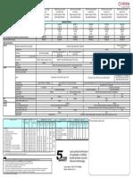 4 0 SBH (IPte) Hilux Price List
