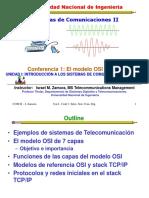El modelo OSI osimodel