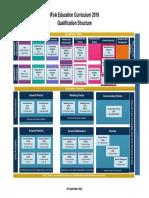 Qualification Structure 2016