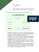 Elementos Del Proceso de La Comunicación (1)Adaptar Al Caso