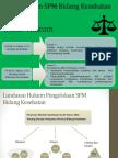 Pengelolaan SPM.pptx