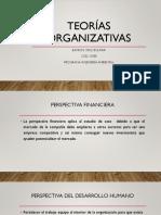 Teorías organizativas