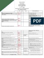 Directory of K12 LR