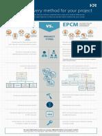 6718-epc-vs-epcm.pdf