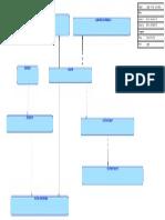 Logical - HcmTop - HcmLocations.pdf