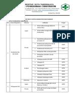 PENETAPAN UKP,UKM dan Manajemen Administrasi.docx