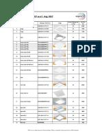 Wipro Luminaries Price List 2017
