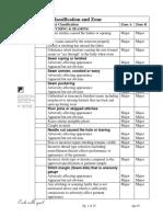9 Defect Classification & Defective Zone 13 Apr 2007