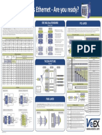 100 40 Gbps Ethernet Wall Chart