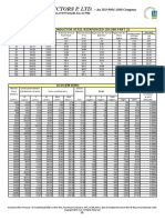 ACSR Conductor Data Sheets