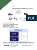 FAQ-Case18 VIP-880 P2P Configuration via FXO to FXS