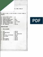 Check List DORNIER DO28