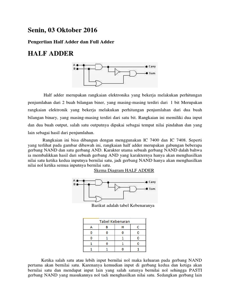 Half addercx ccuart Choice Image