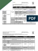 Planificación I Lapso 2017-2018