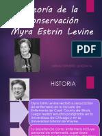 Teoria de La Conservacion Myra Levine