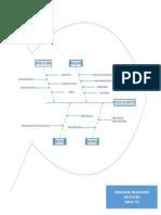 Diagrama de Causa y Efecto (Espina Ishikawa).pdf