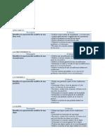 unidad didactica y desarrollo circunferencia