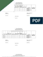 Evaluasi Ic Dan Rm